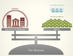 Office of Mortgage Oversight Metrics